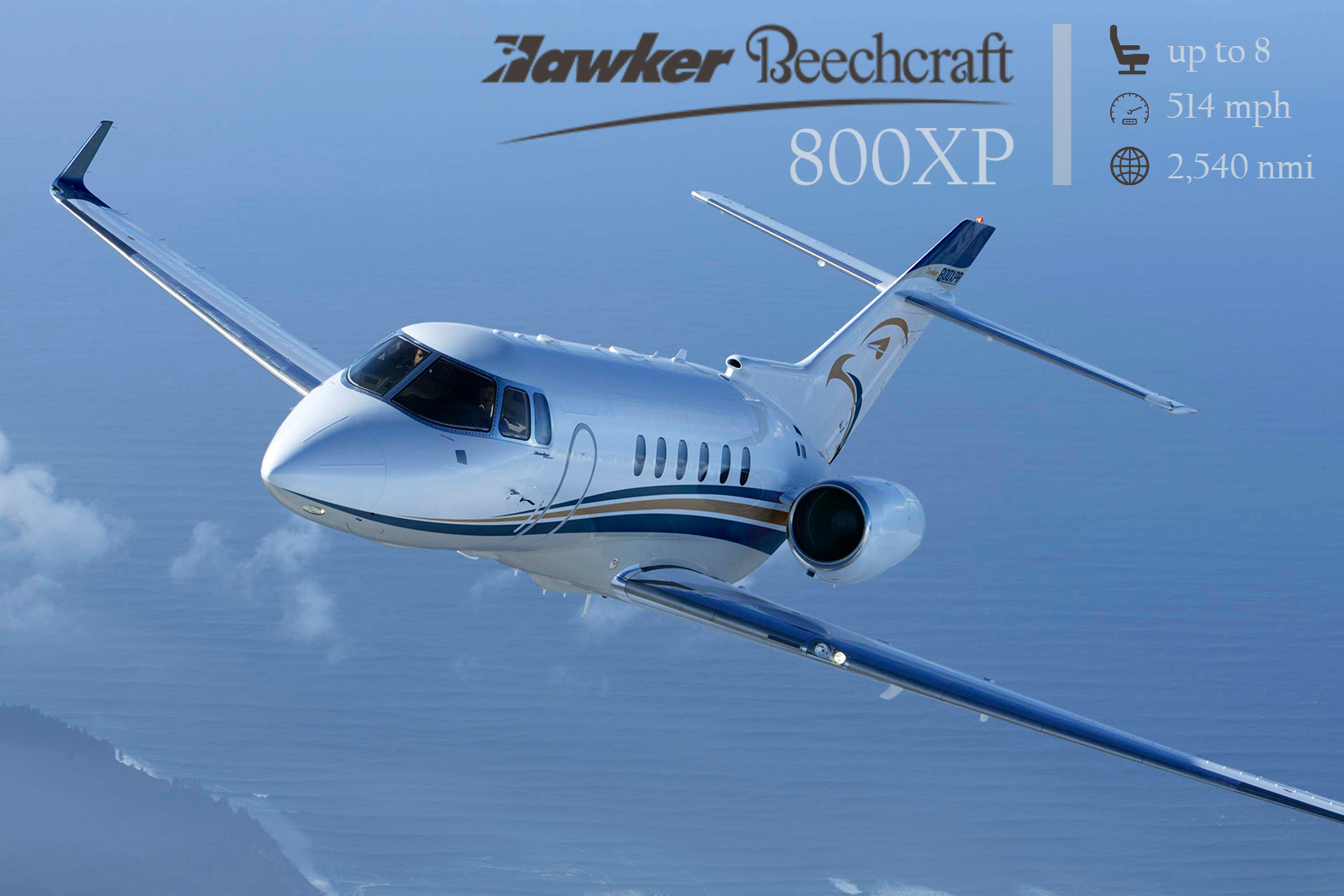 hawker 800xp charter