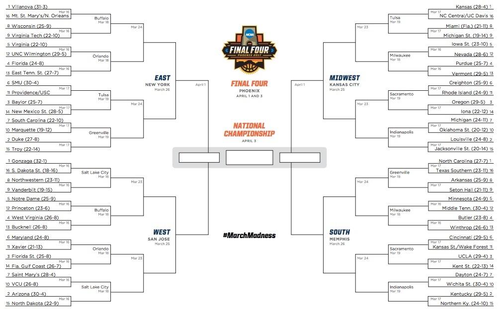 NCAA Final Four Basketball Tournament